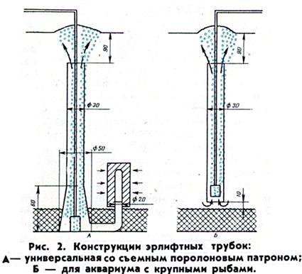 Схема блоки питания для светодиодной ленты своими руками
