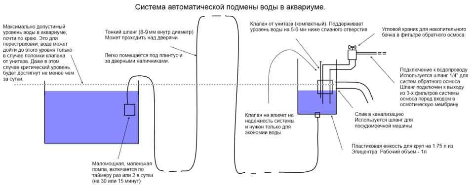 protoka_shpagin1.jpg