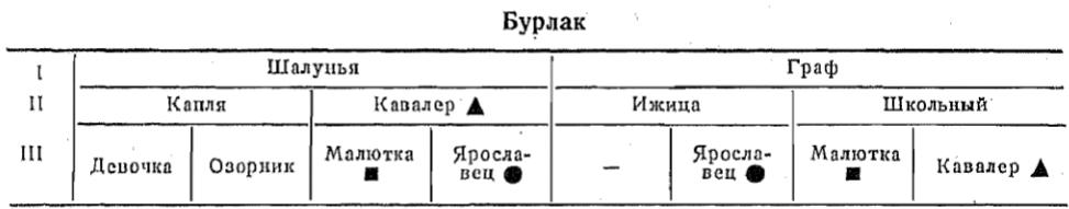 primer_rodoslovnoy.png