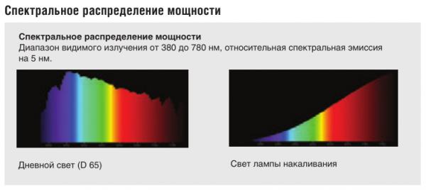 osramosram_2012-2013.pdfp327.png